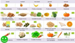 menu_perfetto