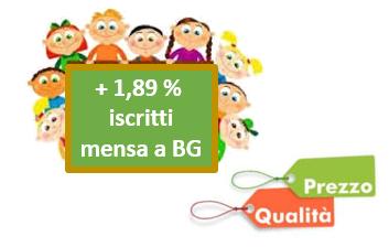 Mensa_BG