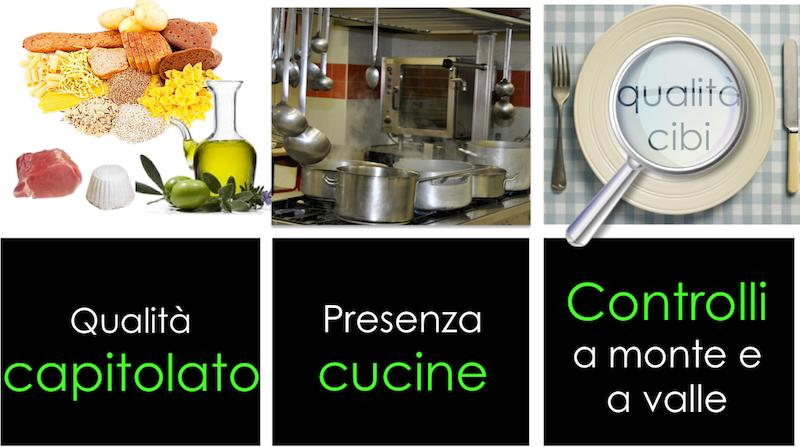 mensa_scolastica_capitolato_cucine_controlli