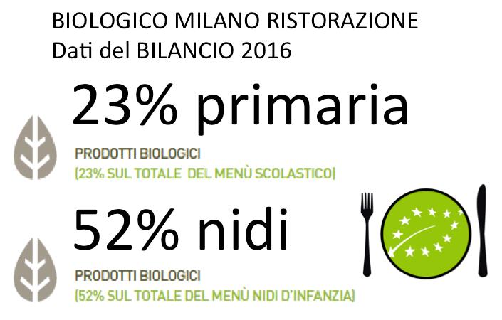 Biologico_MIRI